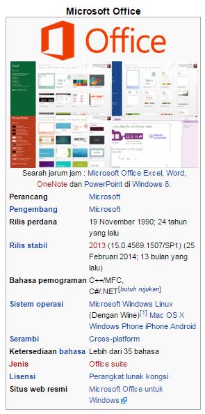 Gambaran singkat dari Microsoft Office