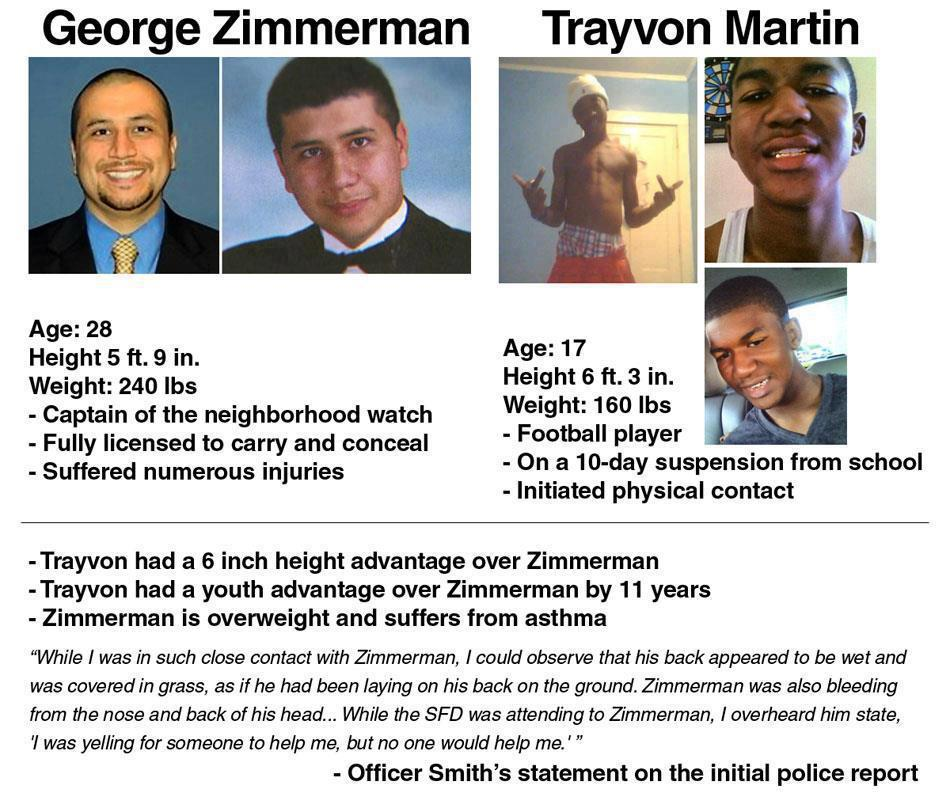 zimmerman innocent