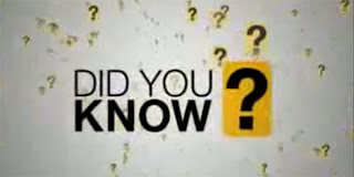 Did You Know Video