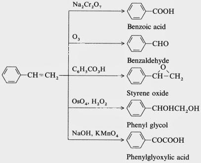 Prarancangan pabrik kimia 2013 styrene merupakan bahan perantara untuk beberapa senyawa organik pembentuk polymer seperti pembuatan senyawa high impact rubber modified polystyrene ccuart Choice Image
