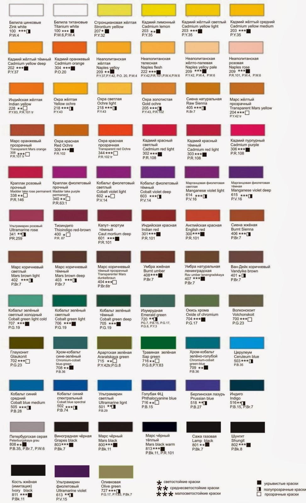 Земляные цвета в красках