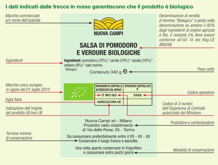 etichetta bio