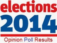 Opinion Poll / Survey results Election 2014