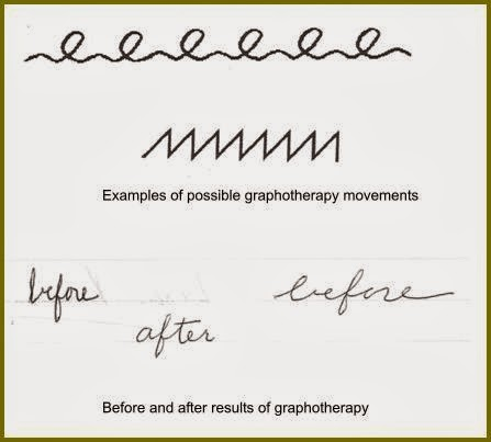 Handwriting Analysis Course