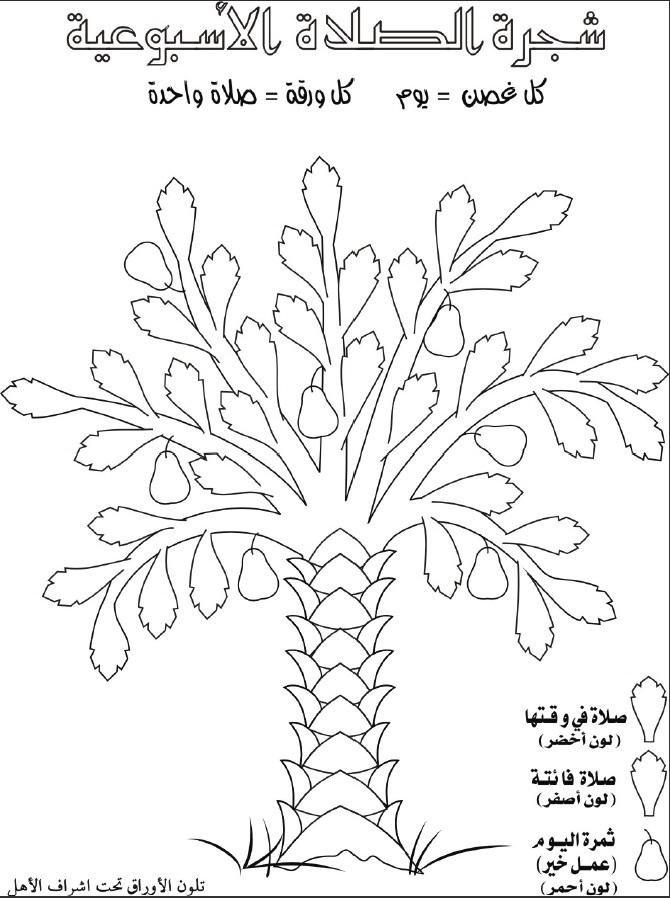 monthly note auto electrical wiring diagramwork for hereafter prayer tree u0634 u062c u0631 u0627 u062a u062a u062f u0631 u064a u0628 u0627