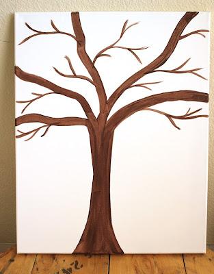 رسم الشجرة
