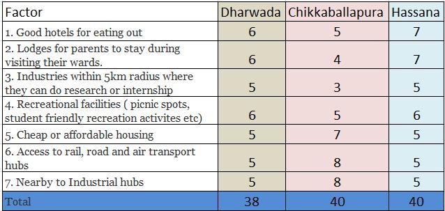 IIT Karnataka