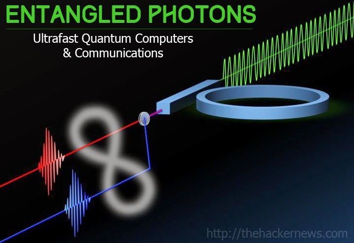 Entangled Photons on Silicon Chip: Secure Communications & Ultrafast Computers