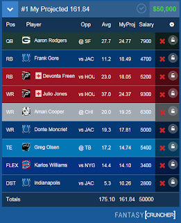 FantasyCruncher.com NFL DFS Week 4