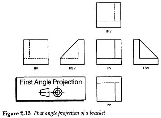 Product Design First Angle Projection