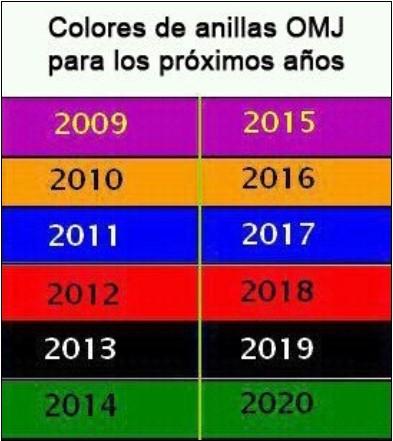 Anillas Color Año