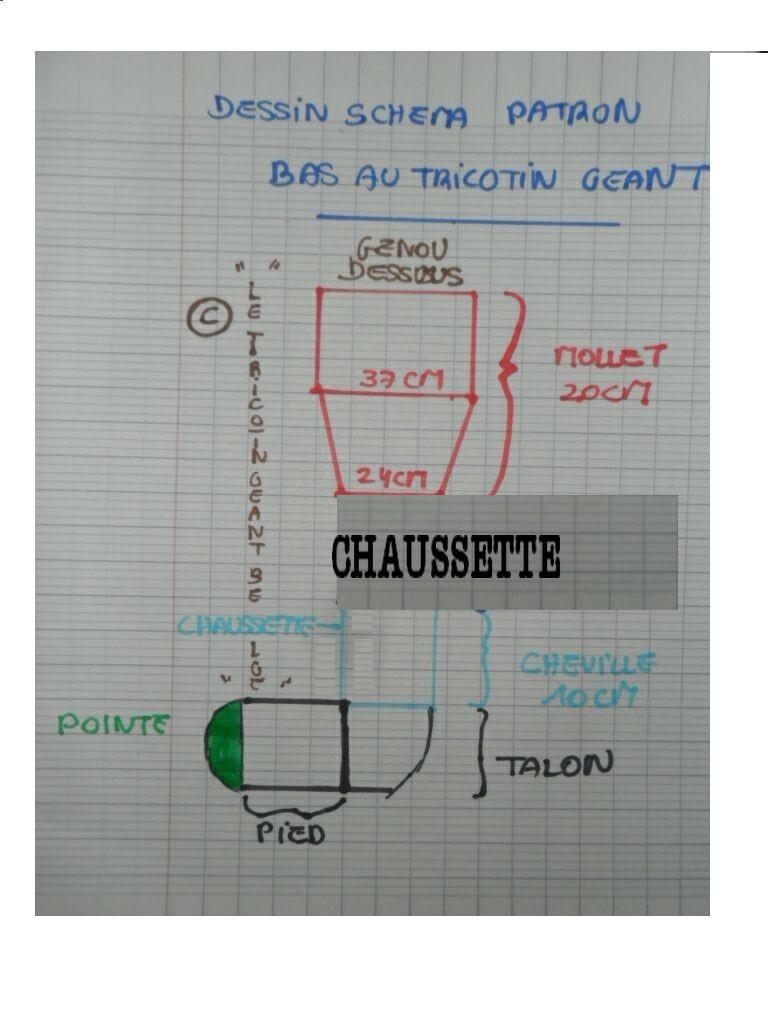 Le tricotin g ant belge comment faire des mi bas - Comment coller un poster geant ...