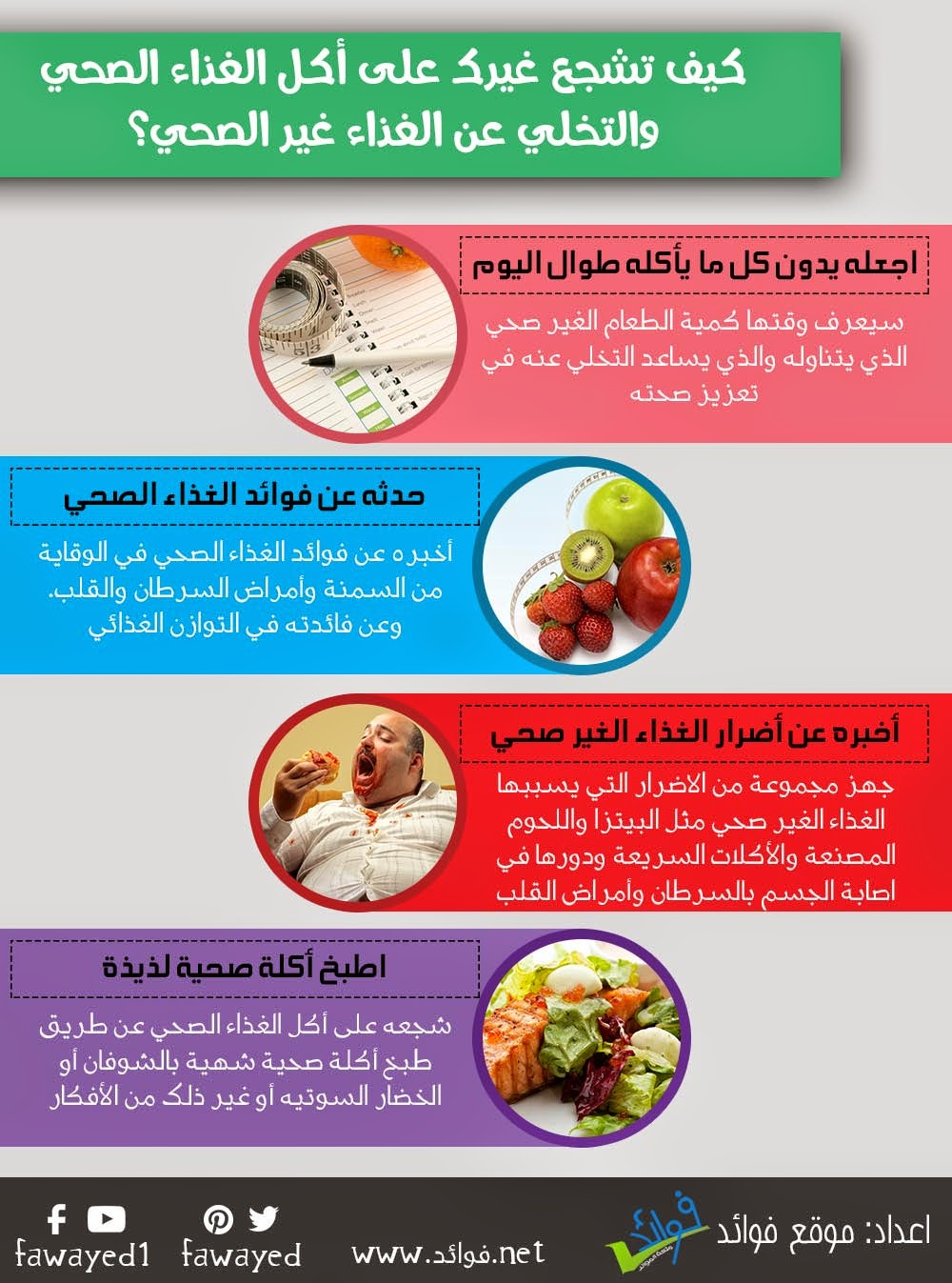 الغذاء الصحي والغذاء الغير صحي