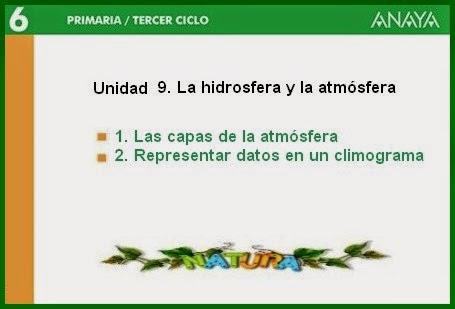 http://ceipgrancapitan.es/anaya/anaya_cono_6/datos/05rdi/09/unidad09.htm