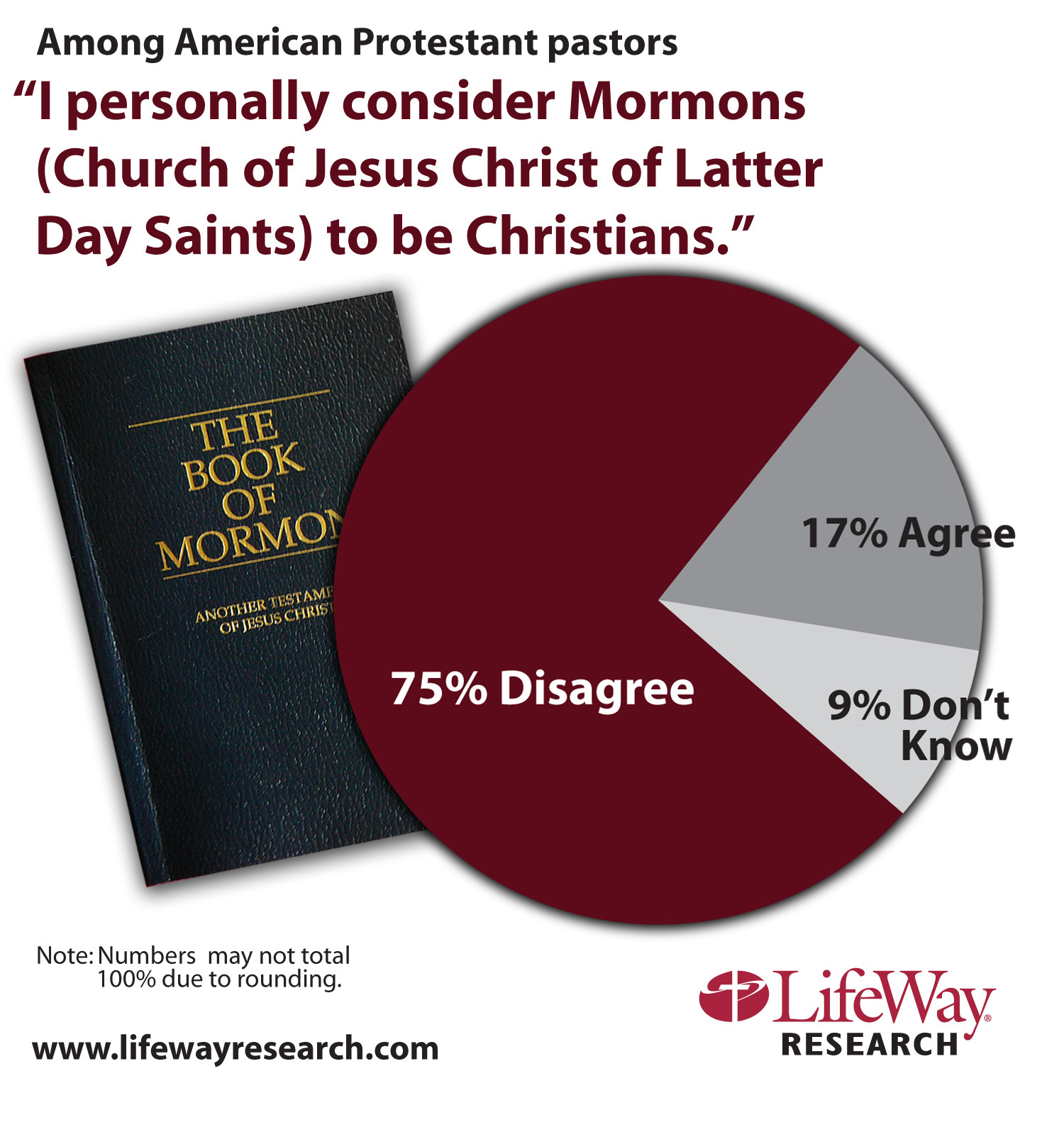 christianity mormons anglicans and presbyterians Presbyterians and lutherans are examples of christian denominations mormons  and jehovah's witnesses are examples of cults (groups claiming to be.