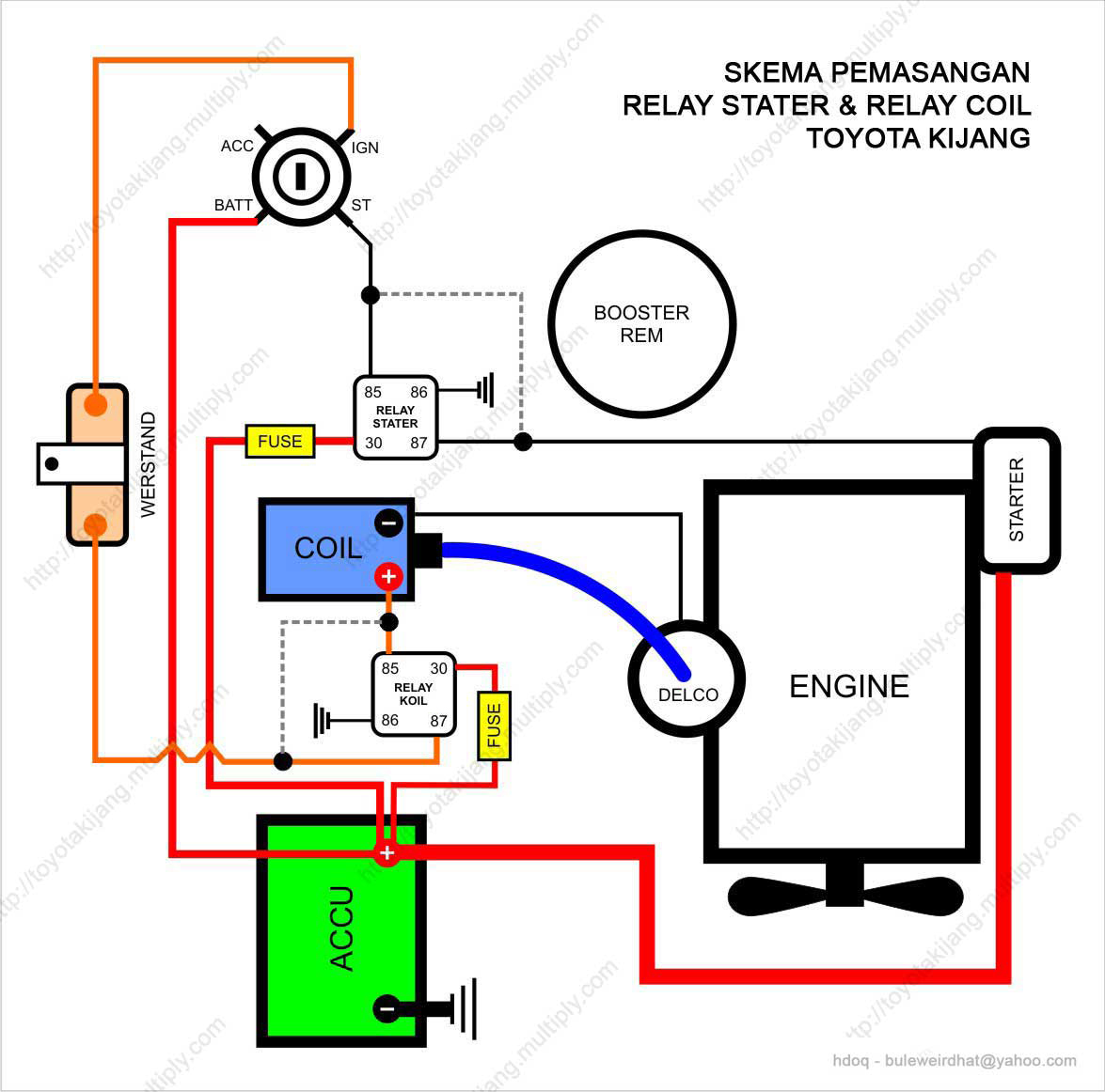 Toyota Kijang Cyber Community  Skema Relay Koil  U0026 Relay Stater