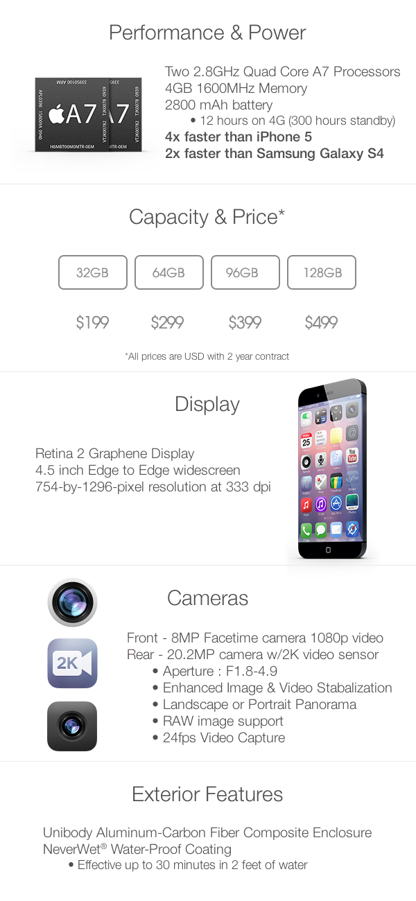 iPhone 6 - India Launch - Price - official - orignal - www.Mobile10.in