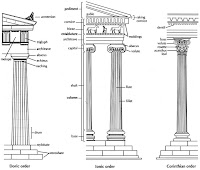 Architecture Of Ancient Greece1