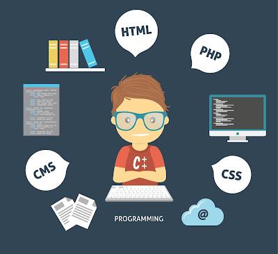 Manfaat Website Blog Valid HTML CSS