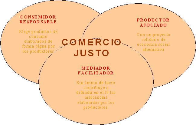 Comisi n chilena de derechos humanos iquique el comercio for Que es el comercio interior