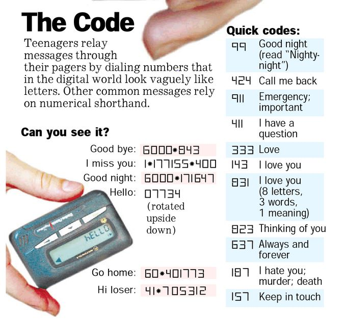 how to send message as a pager