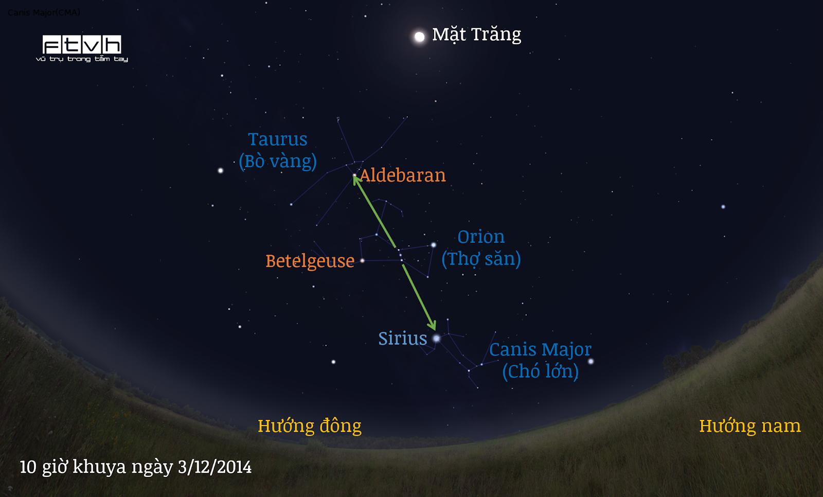 Minh họa bầu trời hướng đông vào 10 giờ khuya ngày 3/12/2014.