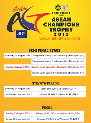 JADWAL SEMI FINAL ASEAN CHAMPIONS TROPHY 2013