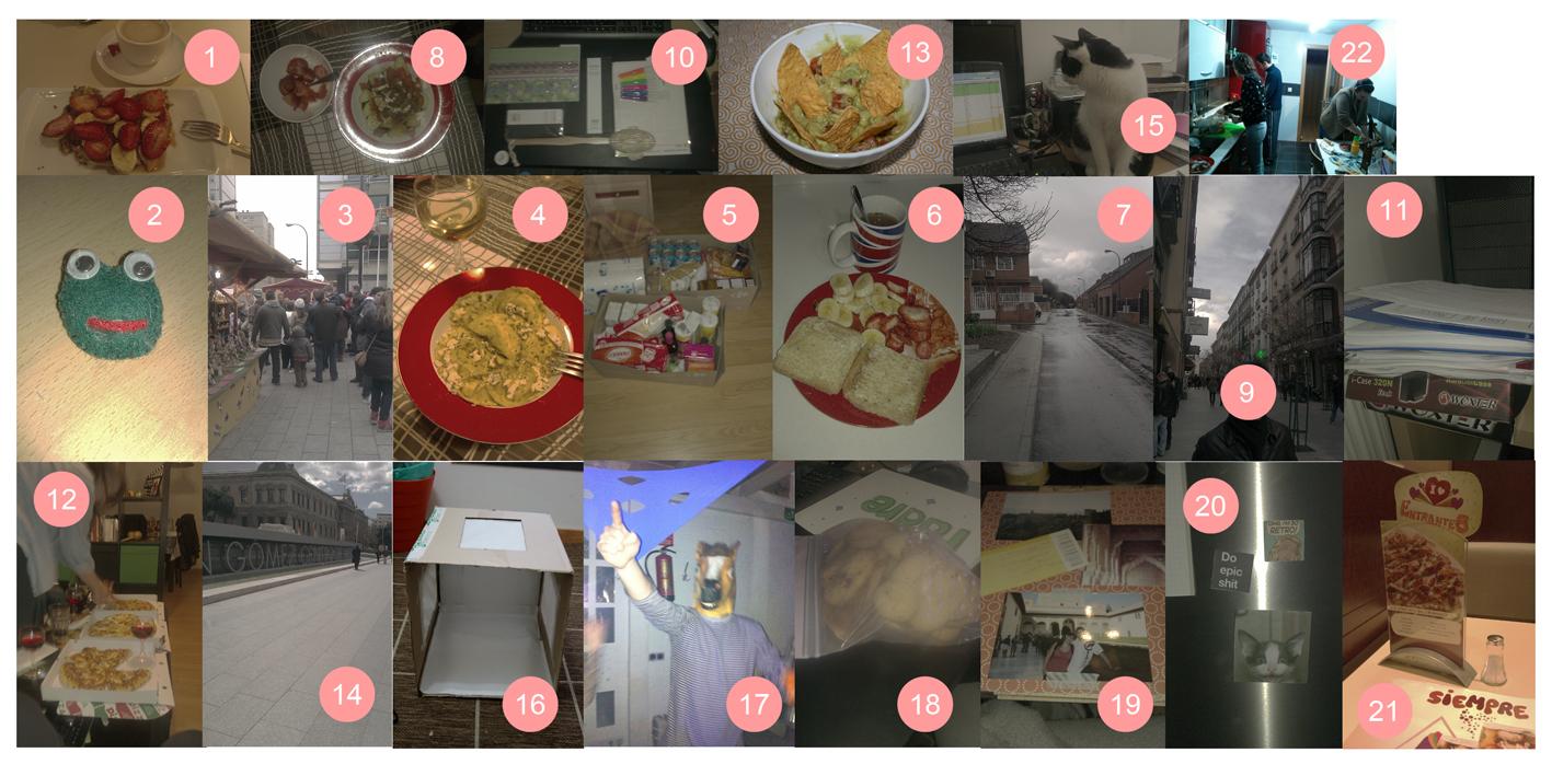 El pegotiblog proyecto365 marzo for Ensaladas francesas famosas