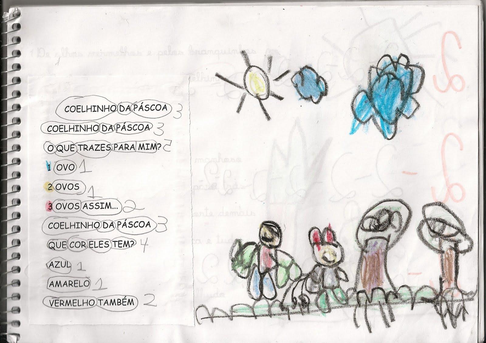 Excepcional Para Todas As Crianças: Trabalhando com a musicalidade na Educação  BB86