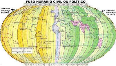 Fuso Horário Civil ou Político. Divisão de acordo com interesses políticos