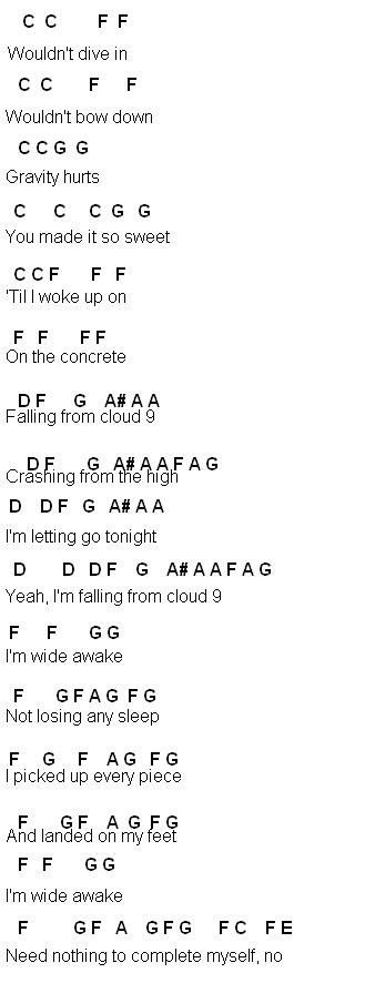 Flute Sheet Music Wide Awake