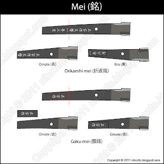 Mei: inscripciones