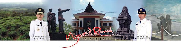 Kabupaten Ngawi