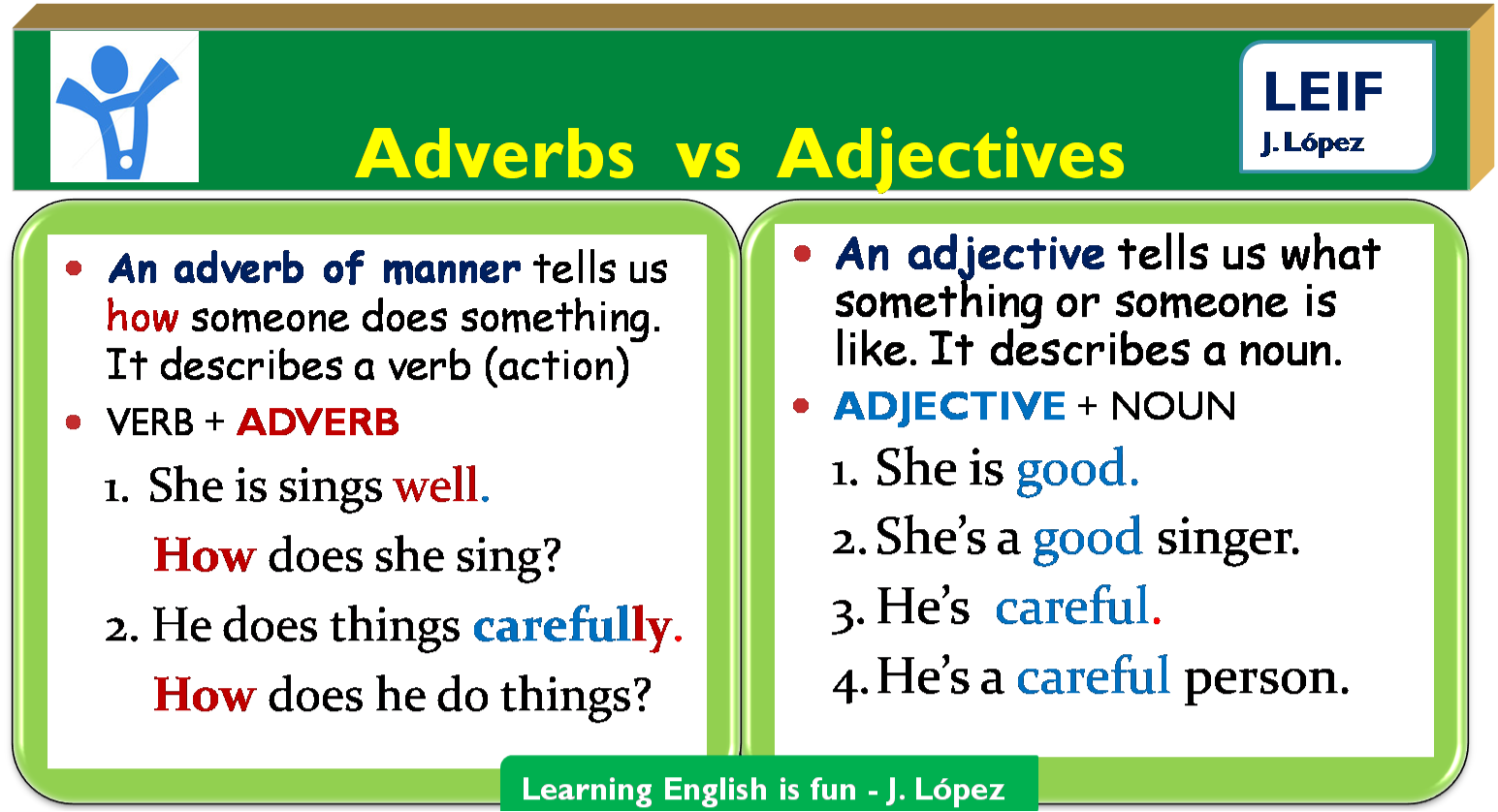 Adjectives and adverbs grammar exercises
