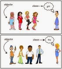 Pengenalan Class dan Object