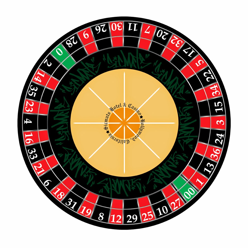 Roulette | All the action from the casino floor: news, views and more