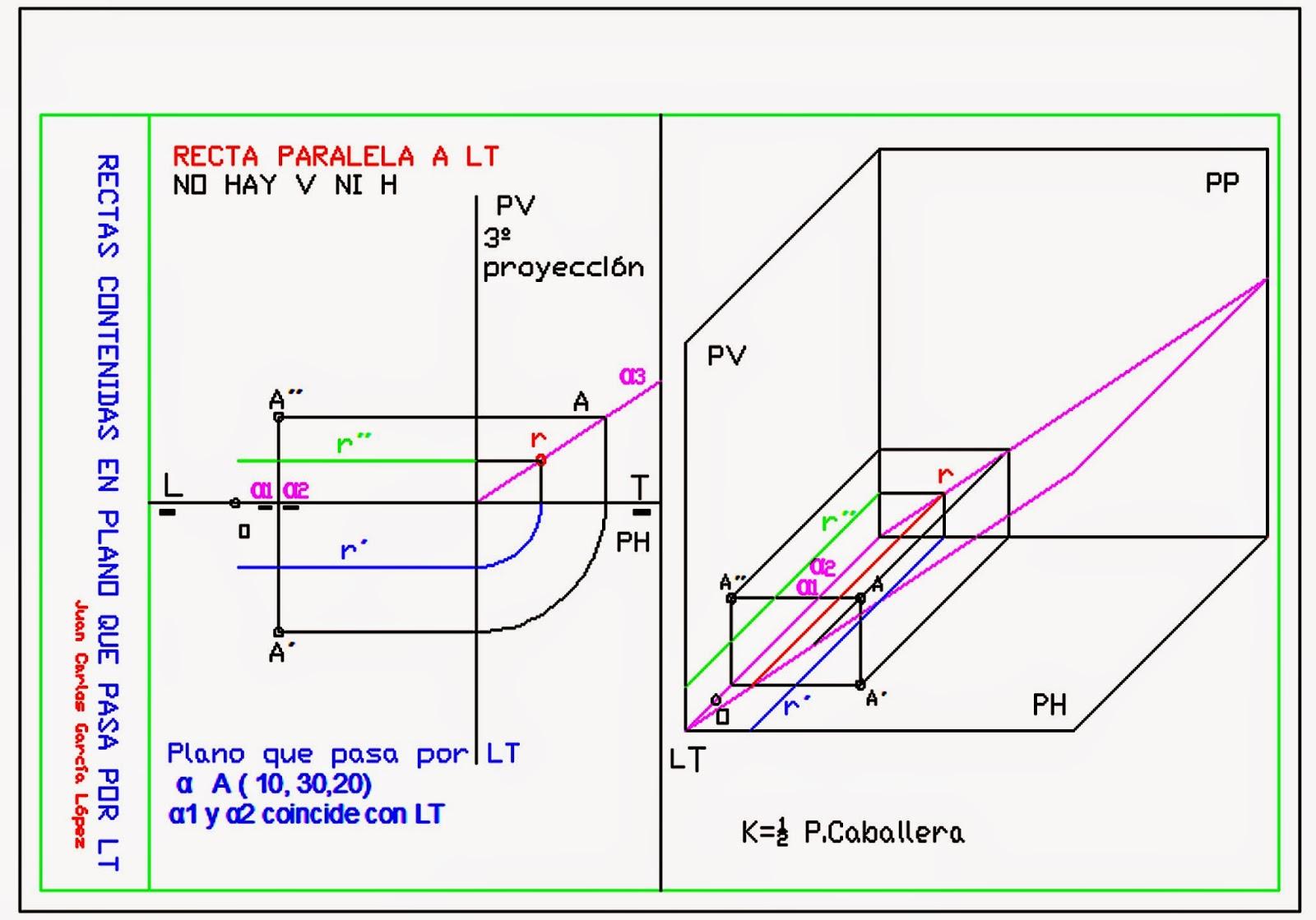 Dibuja garlo rectas contenidas en un plano que pasa por for Planos en linea