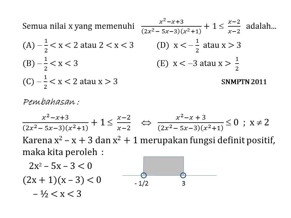 Pertidaksamaan 1000 Soal Matematika Uan Snmptn Simak Ui