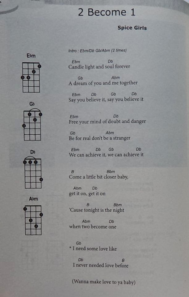 Ukulele chords Guitar chords Song Hits 2014.
