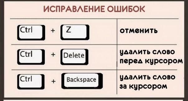 сочетание быстрых клавиш