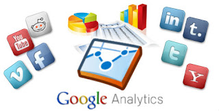 Google Analytics Redes Sociais