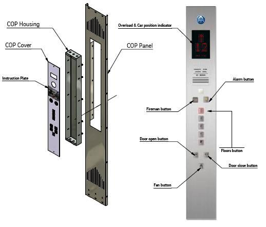 Elevator Control Wiring A Collection Of Free Picture Diagram