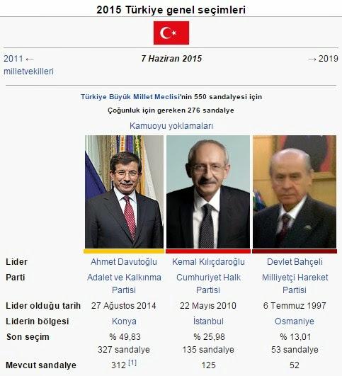 2015+seçim+takvimi