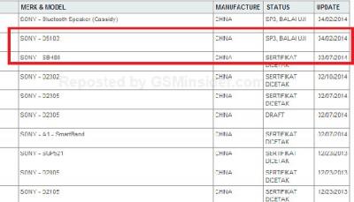 Sony Siap Hadirkan Xperia G D5103 di Indonesia?