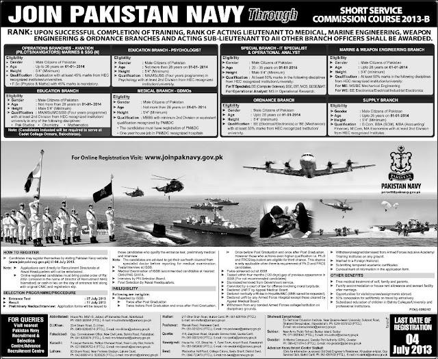 Join Pakistan Navy through Short Service Commission (SSC)
