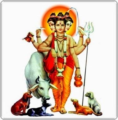 Lord Dattatreya Mantras