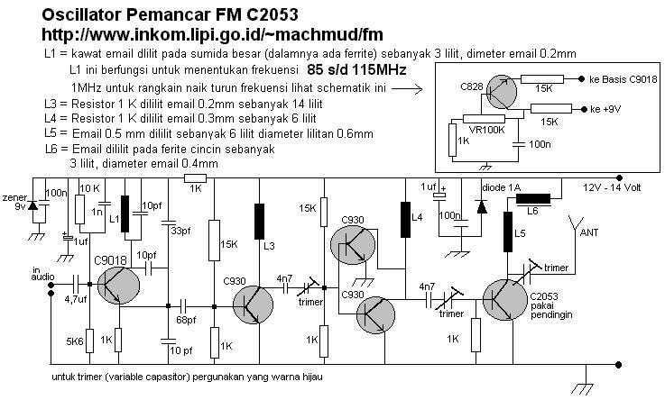 Pemancar Fm Booster Pemancar Fm 100 Watt