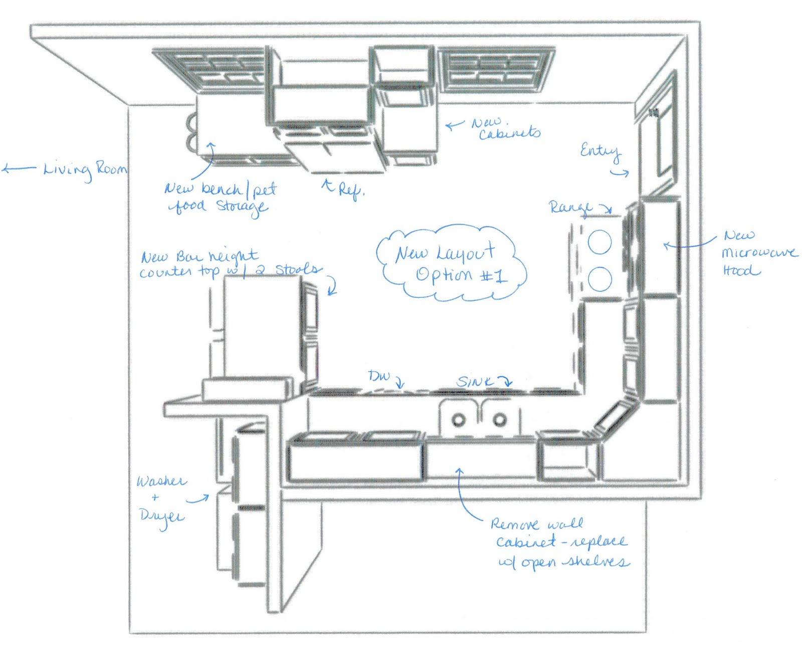 Best Kitchen Layouts