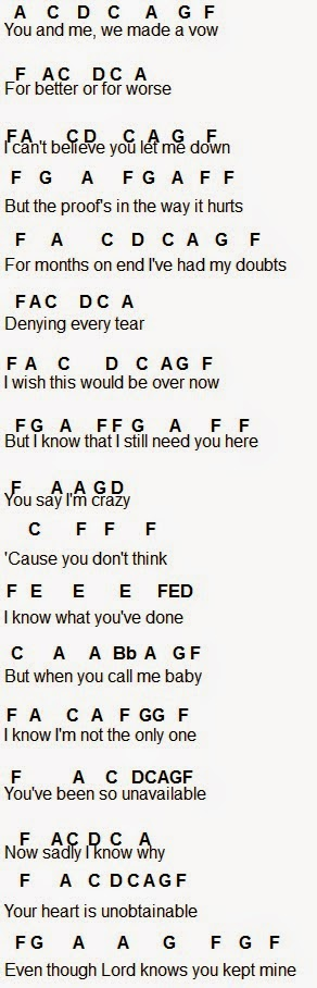 Flute Sheet Music Im Not The Only One