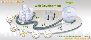 http://www.phpexpertgroup.com/website_development.html